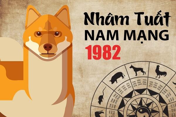 Xem tử vi năm 2020 cho tuổi NHÂM TUẤT sinh năm 1982 Nam Mạng ...